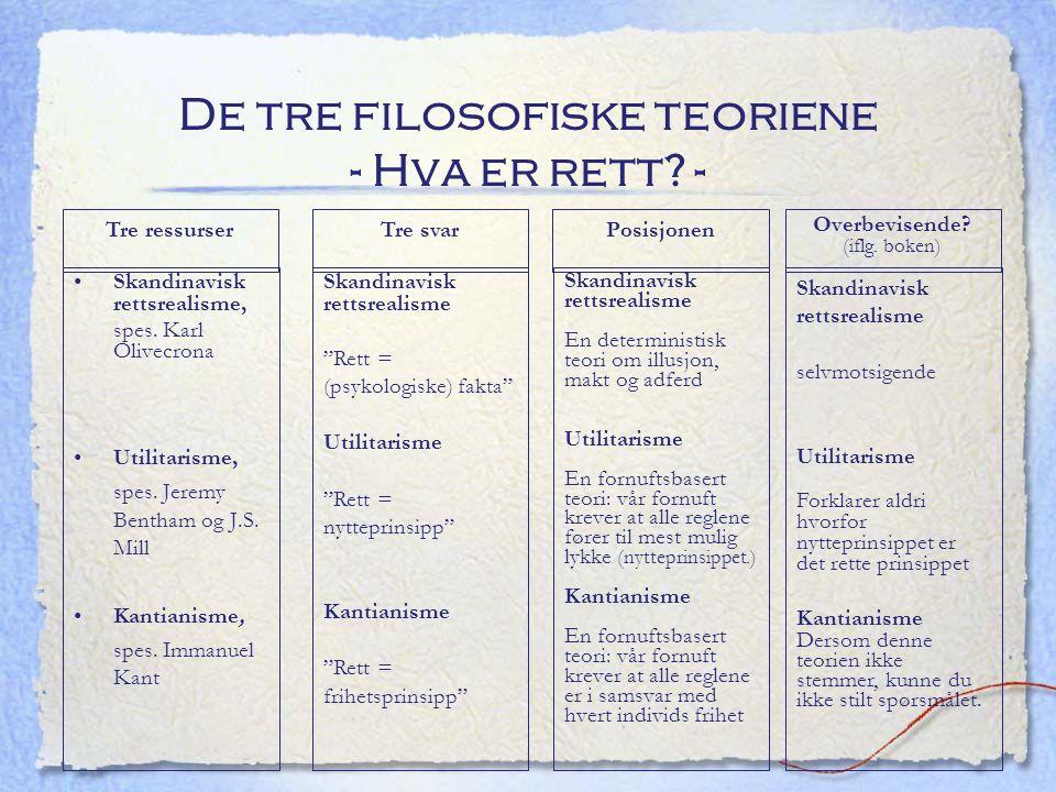 De tre filosofiske teoriene - Hva er rett? - Skandinavisk rettsrealisme, spes. Karl Olivecrona Utilitarisme, spes. Jeremy Bentham og J.S. Mill Kantian