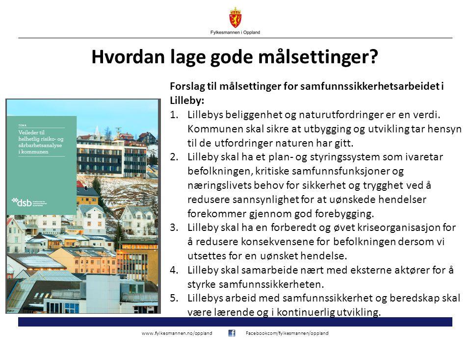 www.fylkesmannen.no/opplandFacebookcom/fylkesmannen/oppland § 2.