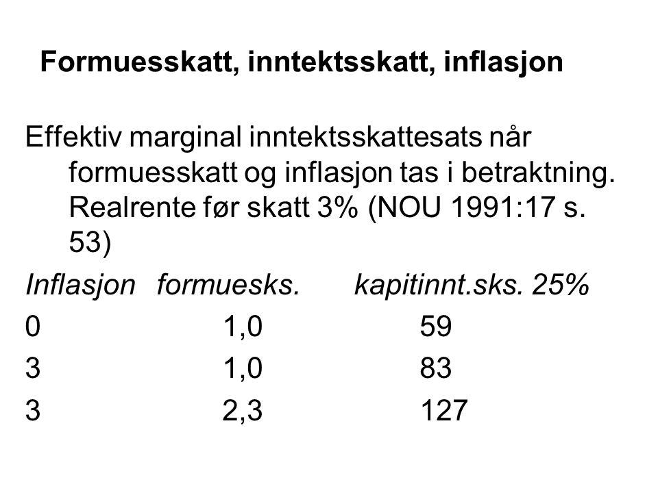 Formuesskatt, inntektsskatt, inflasjon Effektiv marginal inntektsskattesats når formuesskatt og inflasjon tas i betraktning. Realrente før skatt 3% (N