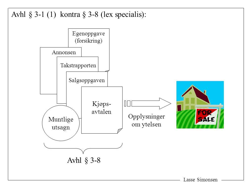 Lasse Simonsen Avhl § 3-1 (1) kontra § 3-8 (lex specialis): Kjøps- avtalen Opplysninger om ytelsen Salgsoppgaven Takstrapporten Annonsen Muntlige utsa