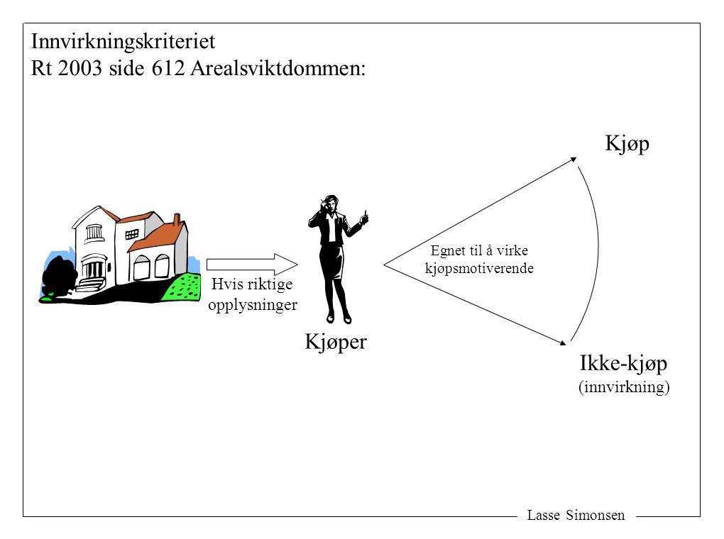 Lasse Simonsen Kjøp Ikke-kjøp (innvirkning) Hvis riktige opplysninger Innvirkningskriteriet Rt 2003 side 612 Arealsviktdommen: Kjøper Egnet til å virk