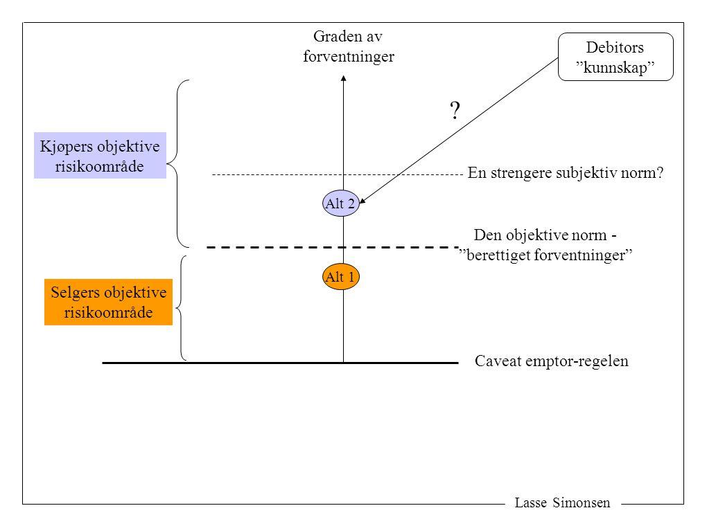 """Lasse Simonsen Graden av forventninger Caveat emptor-regelen Den objektive norm - """"berettiget forventninger"""" Selgers objektive risikoområde Kjøpers ob"""