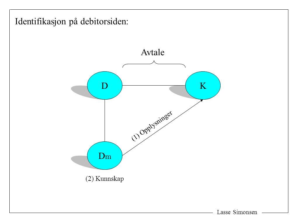 Lasse Simonsen D DmDm K Identifikasjon på debitorsiden: Avtale (2) Kunnskap (1) Opplysninger