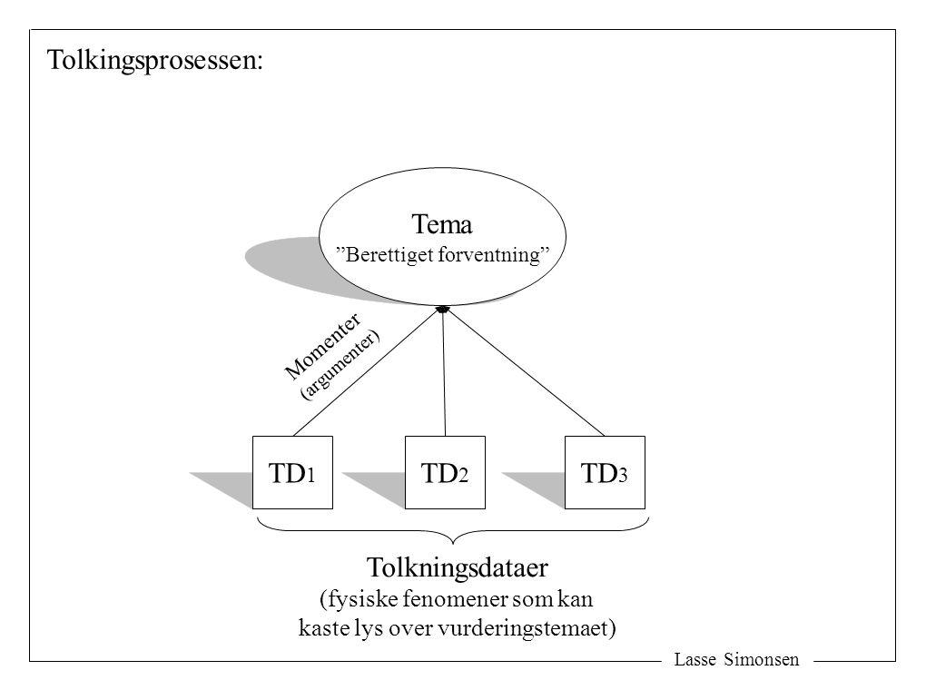 """Lasse Simonsen TD 1 TD 2 TD 3 Tema """"Berettiget forventning"""" Tolkingsprosessen: Tolkningsdataer (fysiske fenomener som kan kaste lys over vurderingstem"""