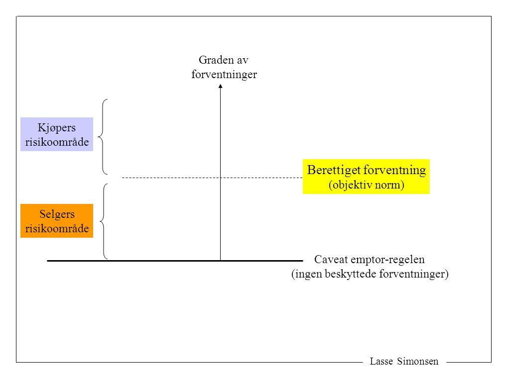Lasse Simonsen Graden av forventninger Caveat emptor-regelen (ingen beskyttede forventninger) Berettiget forventning (objektiv norm) Selgers risikoomr