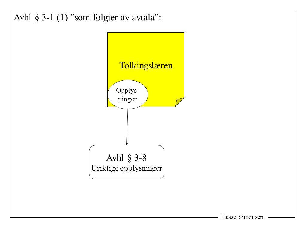 """Lasse Simonsen Avhl § 3-1 (1) """"som følgjer av avtala"""": Tolkingslæren Opplys- ninger Avhl § 3-8 Uriktige opplysninger"""