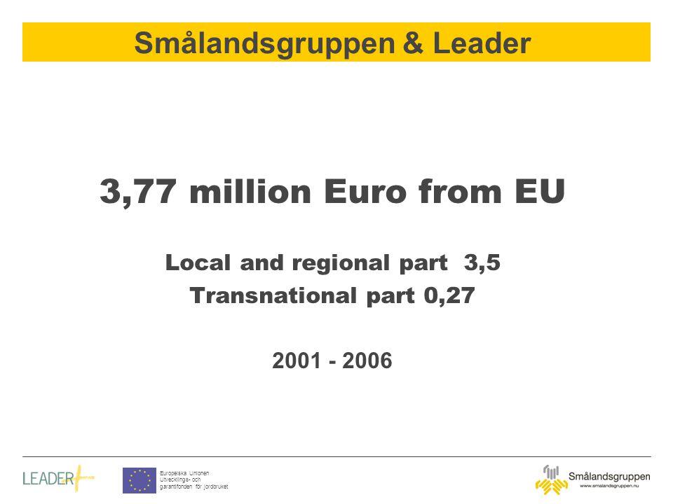 Smålandsgruppen & Leader Europeiska Unionen Utvecklings- och garantifonden för jordbruket 3,77 million Euro from EU Local and regional part 3,5 Transnational part 0,27 2001 - 2006