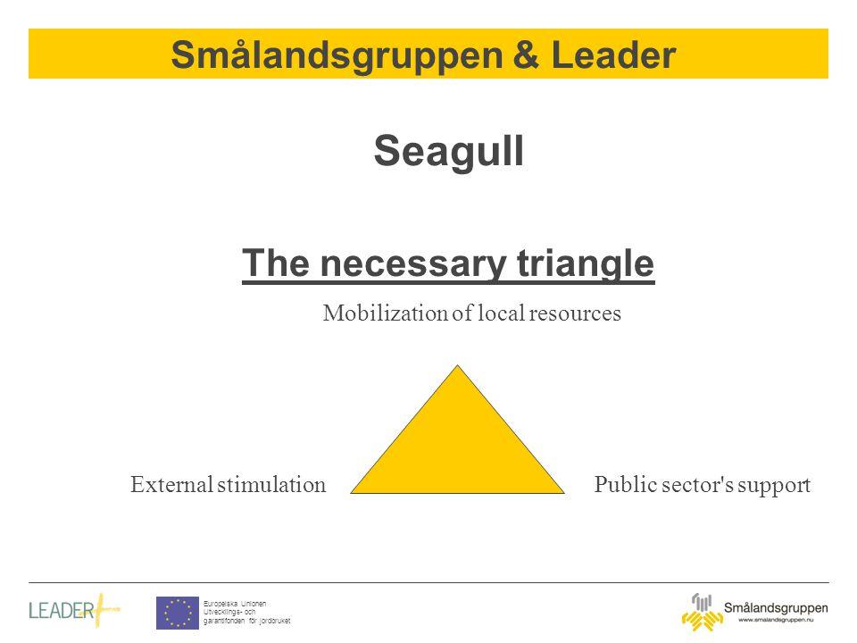 Smålandsgruppen & Leader Europeiska Unionen Utvecklings- och garantifonden för jordbruket Seagull The necessary triangle Mobilization of local resources Public sector s supportExternal stimulation