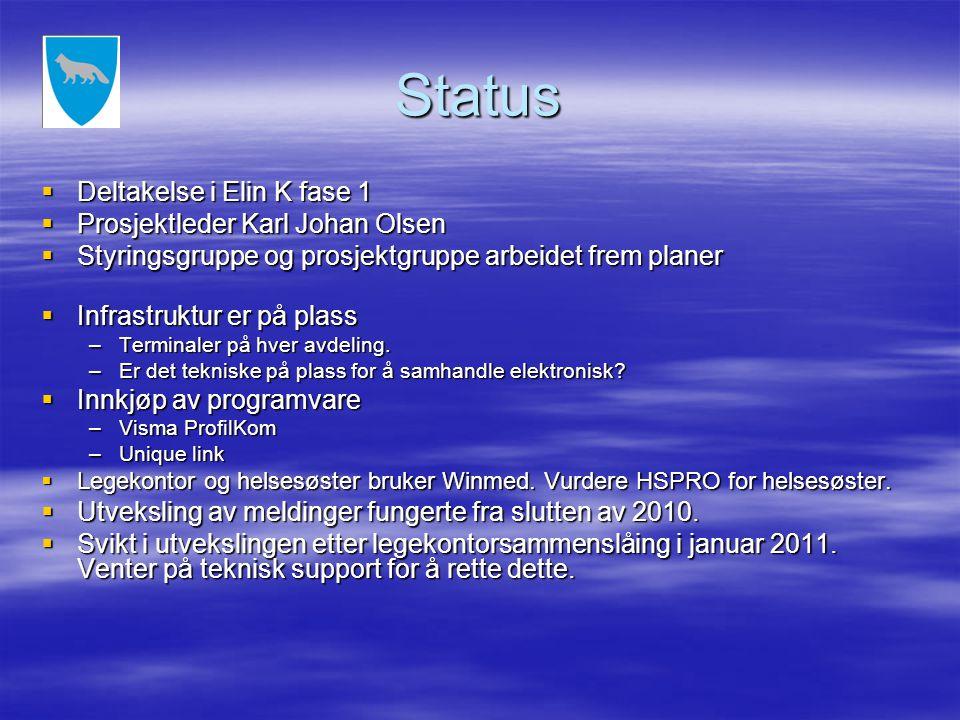 Status  Deltakelse i Elin K fase 1  Prosjektleder Karl Johan Olsen  Styringsgruppe og prosjektgruppe arbeidet frem planer  Infrastruktur er på plass –Terminaler på hver avdeling.