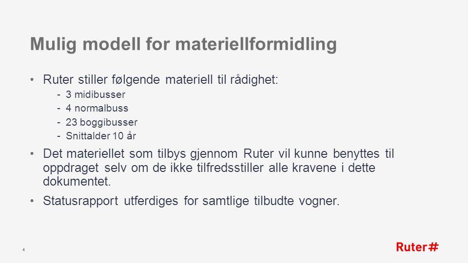 Mulig modell for materiellformidling Ruter stiller følgende materiell til rådighet: 3 midibusser 4 normalbuss 23 boggibusser Snittalder 10 år Det