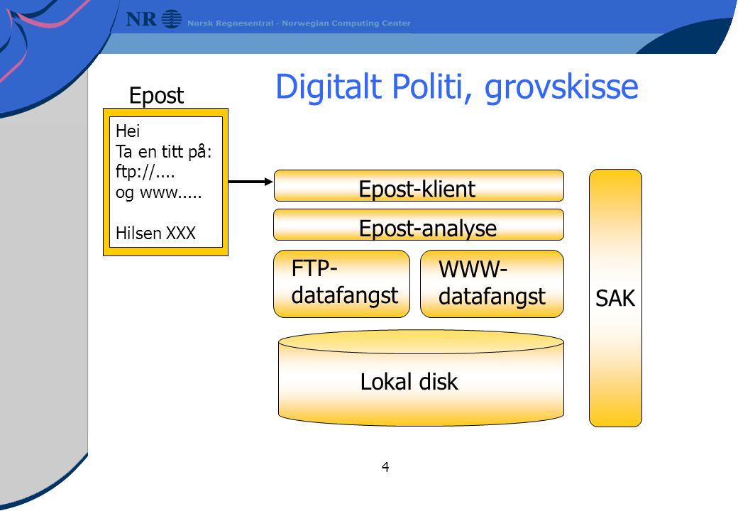 4 Digitalt Politi, grovskisse Epost Epost-klient Epost-analyse Lokal disk FTP- datafangst Hei Ta en titt på: ftp://....