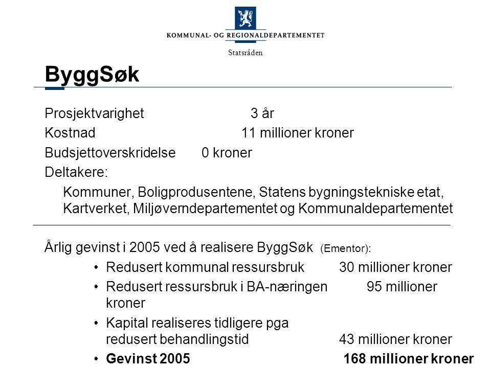 Statsråden ByggSøk Prosjektvarighet 3 år Kostnad11 millioner kroner Budsjettoverskridelse 0 kroner Deltakere: Kommuner, Boligprodusentene, Statens byg