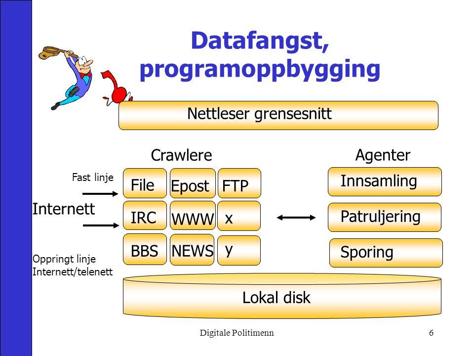 Digitale Politimenn5 Digitalt Politi, grovskisse Epost Epost-klientEpost-analyse FTP- datafangst Hei Ta en titt på: ftp://....