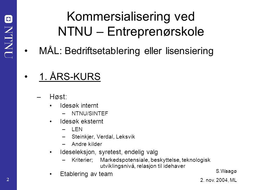 S.Waagø 2.nov. 2004, ML 3 Kommersialisering ved NTNU – Entreprenørskole 1.