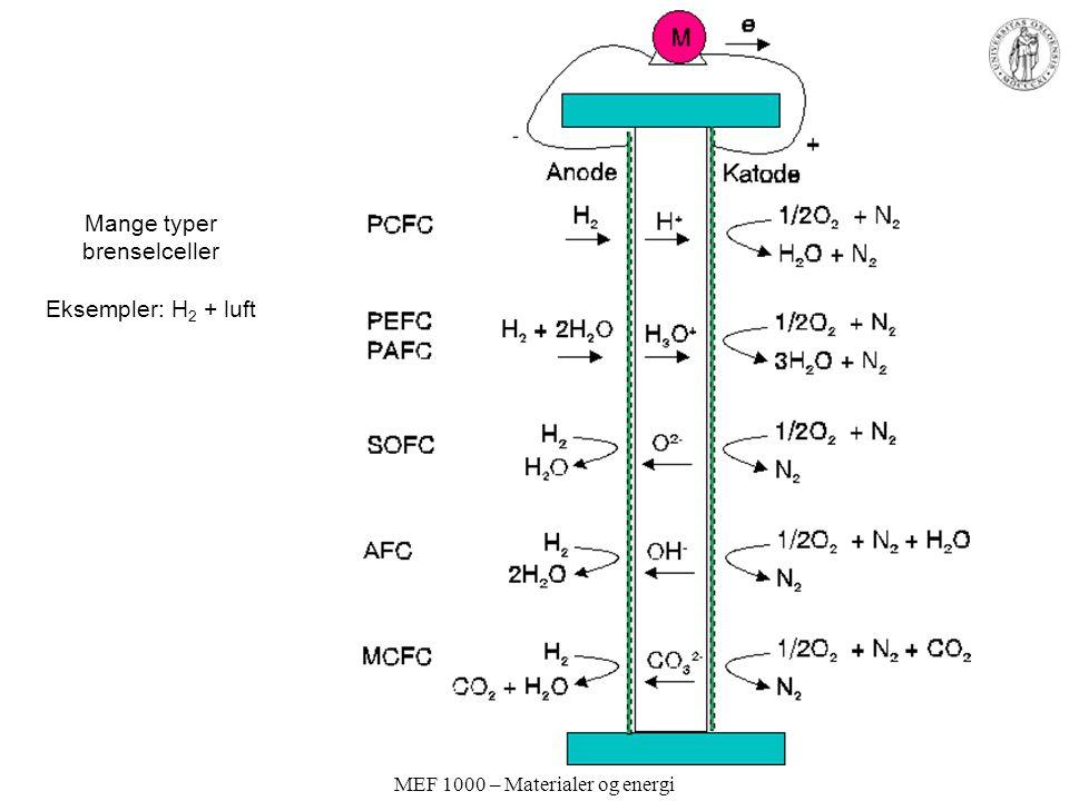 MEF 1000 – Materialer og energi Mange typer brenselceller Eksempler: H 2 + luft