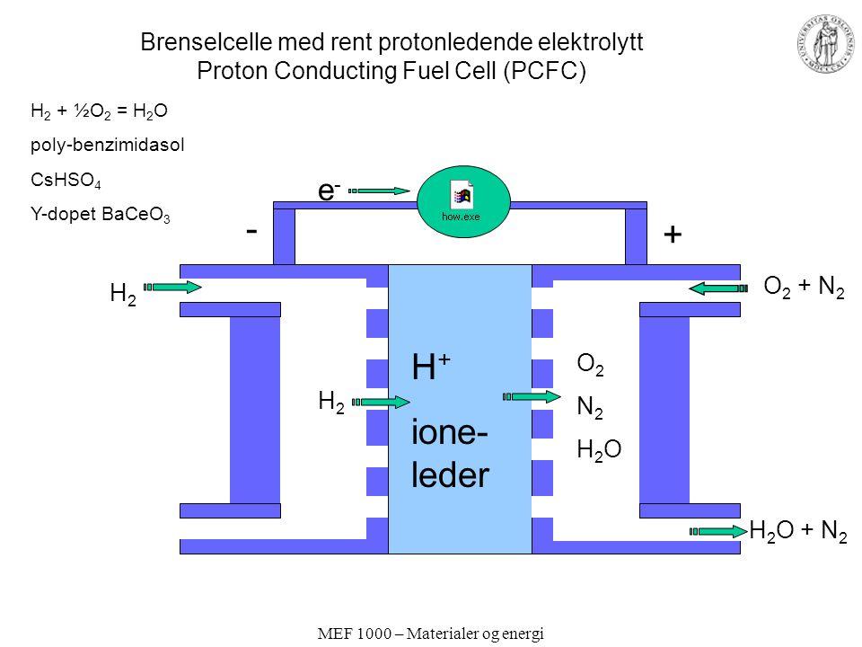MEF 1000 – Materialer og energi Brenselcelle med rent protonledende elektrolytt Proton Conducting Fuel Cell (PCFC) H 2 + ½O 2 = H 2 O poly-benzimidasol CsHSO 4 Y-dopet BaCeO 3 - + anodeH + ione- leder H2H2 O 2 + N 2 H 2 O + N 2 O2N2H2OO2N2H2O H2H2 e-e-