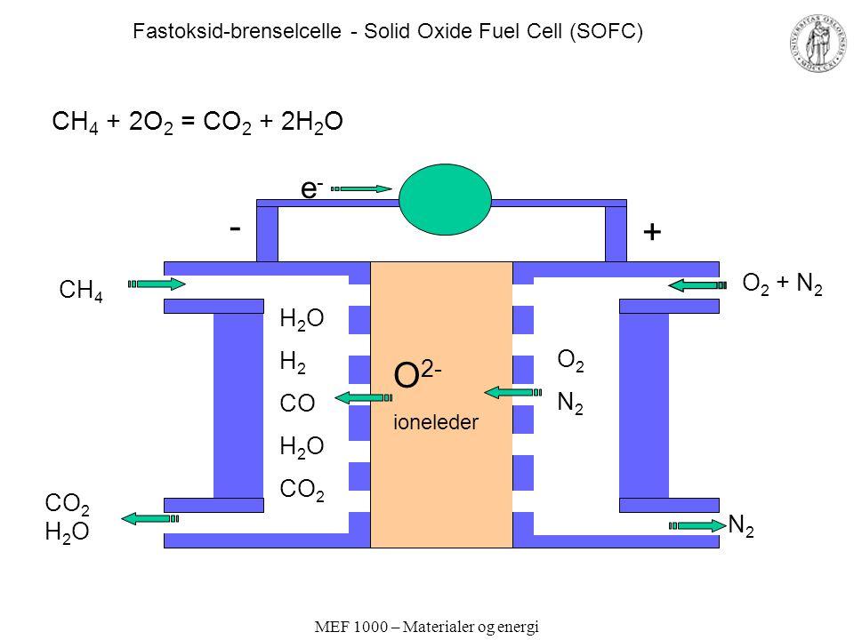 MEF 1000 – Materialer og energi Fastoksid-brenselcelle - Solid Oxide Fuel Cell (SOFC) CH 4 + 2O 2 = CO 2 + 2H 2 O O 2 + N 2 - + anode O 2- ioneleder CH 4 N2N2 O2N2O2N2 e-e- H 2 O H 2 CO H 2 O CO 2 CO 2 H 2 O