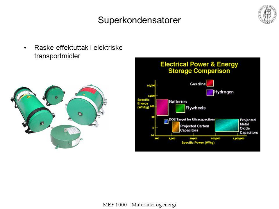 MEF 1000 – Materialer og energi Superkondensatorer Raske effektuttak i elektriske transportmidler