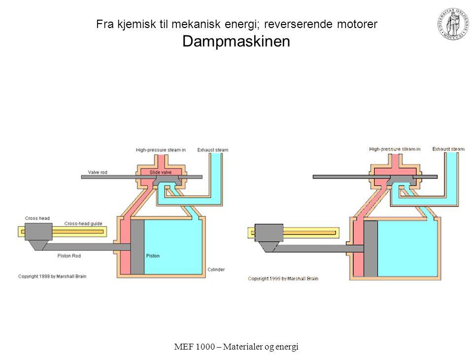 MEF 1000 – Materialer og energi Fra kjemisk til mekanisk energi Forbrenningsmotorer Reverserende –Velkjent 1…n sylindre, 2- eller 4-takter Otto –Eksplosjon tennes med gnist Diesel –Eksplosjon skjer ved tilstrekkelig kompresjon Roterende –Wankel