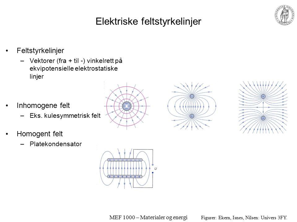 MEF 1000 – Materialer og energi Elektriske feltstyrkelinjer Feltstyrkelinjer –Vektorer (fra + til -) vinkelrett på ekvipotensielle elektrostatiske lin