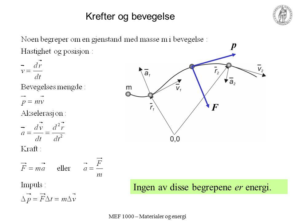 MEF 1000 – Materialer og energi Potensiell energi i gravitasjonsfelt Ved jordoverflaten: F = gm ~ konstant Arbeid = økning i potensiell energi ved å endre høyde h: w =  E p = gmh Derfor: E p med jordoverflaten som referansepunkt er E p = gmh.