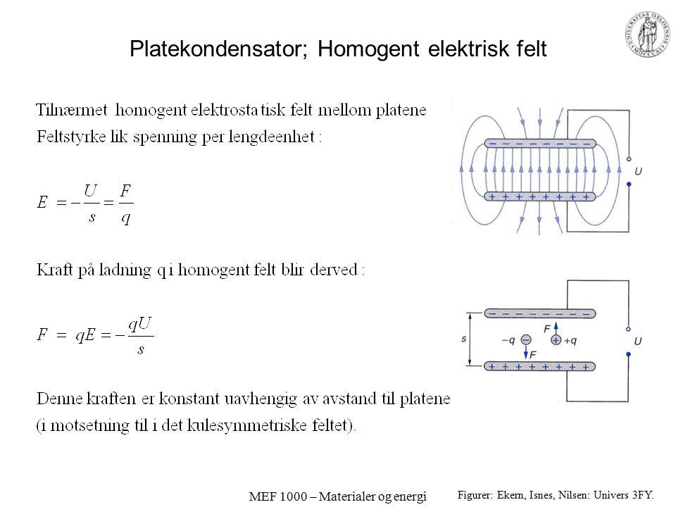 MEF 1000 – Materialer og energi Platekondensator; Homogent elektrisk felt Figurer: Ekern, Isnes, Nilsen: Univers 3FY.