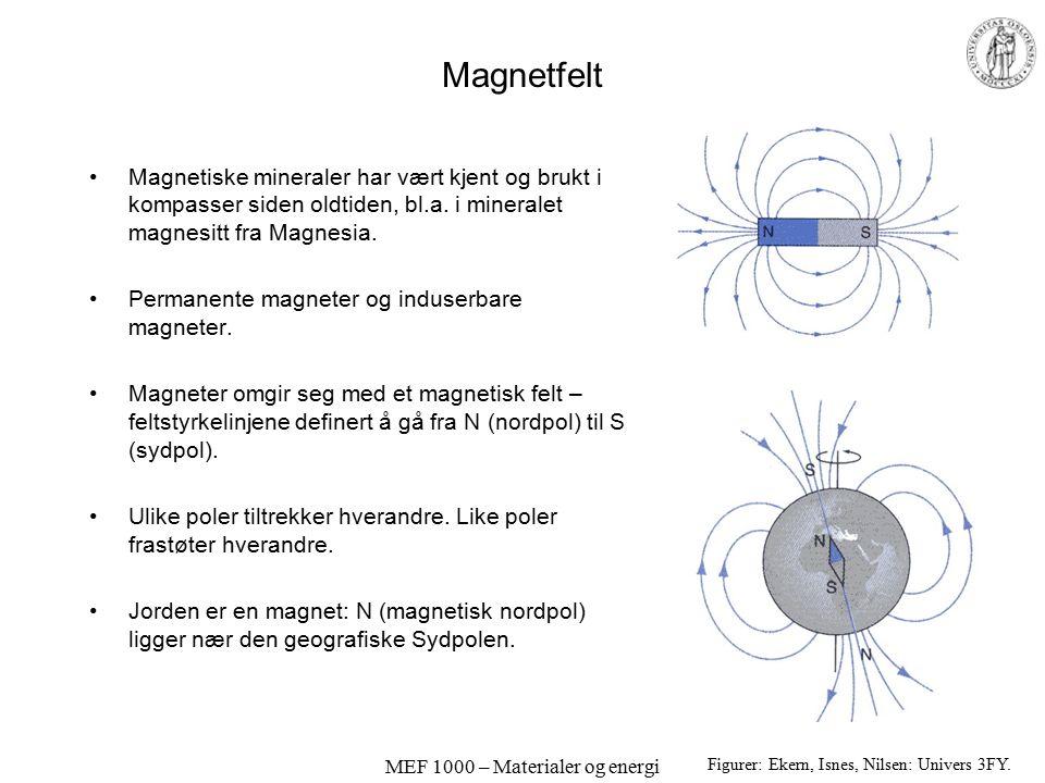 MEF 1000 – Materialer og energi Magnetfelt Magnetiske mineraler har vært kjent og brukt i kompasser siden oldtiden, bl.a. i mineralet magnesitt fra Ma