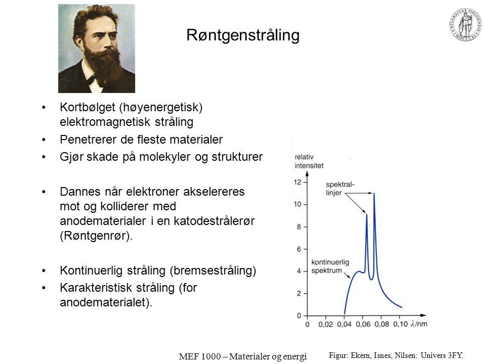 MEF 1000 – Materialer og energi Røntgenstråling Kortbølget (høyenergetisk) elektromagnetisk stråling Penetrerer de fleste materialer Gjør skade på mol