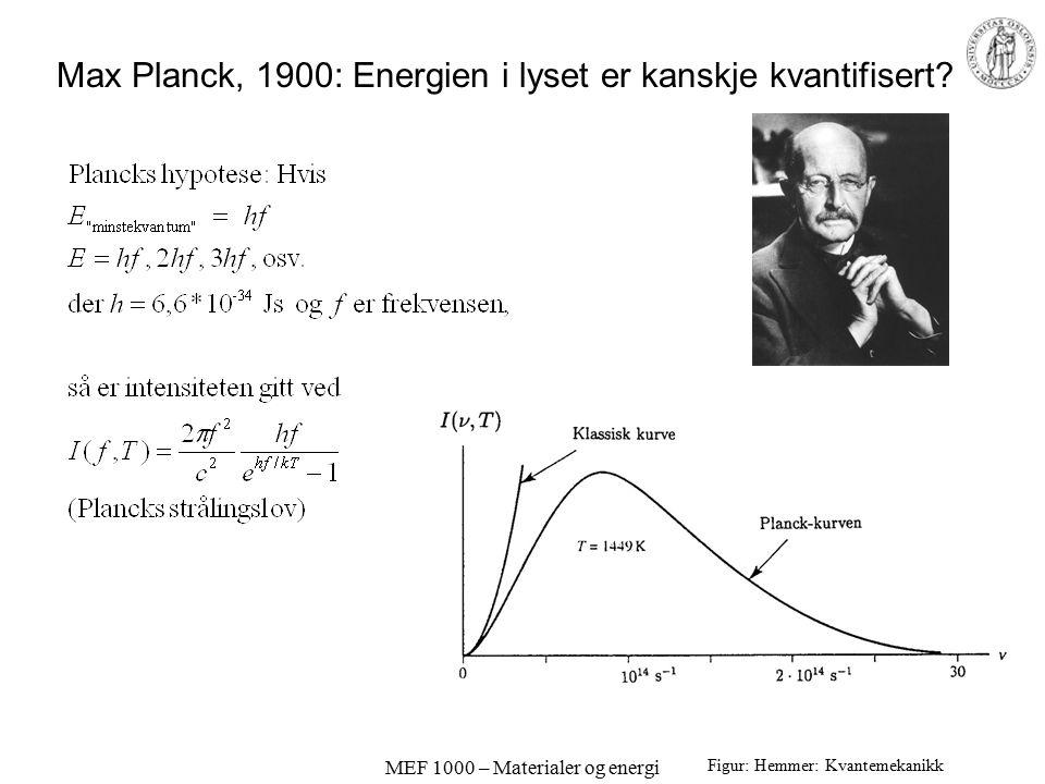 MEF 1000 – Materialer og energi Max Planck, 1900: Energien i lyset er kanskje kvantifisert? Figur: Hemmer: Kvantemekanikk