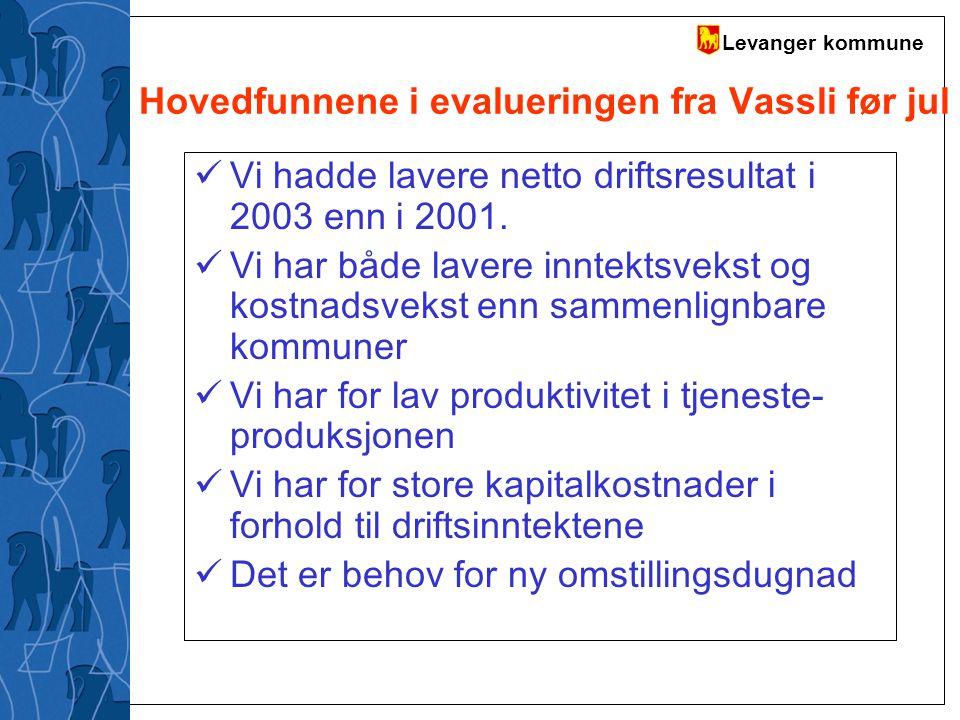 Levanger kommune Drifta 2004