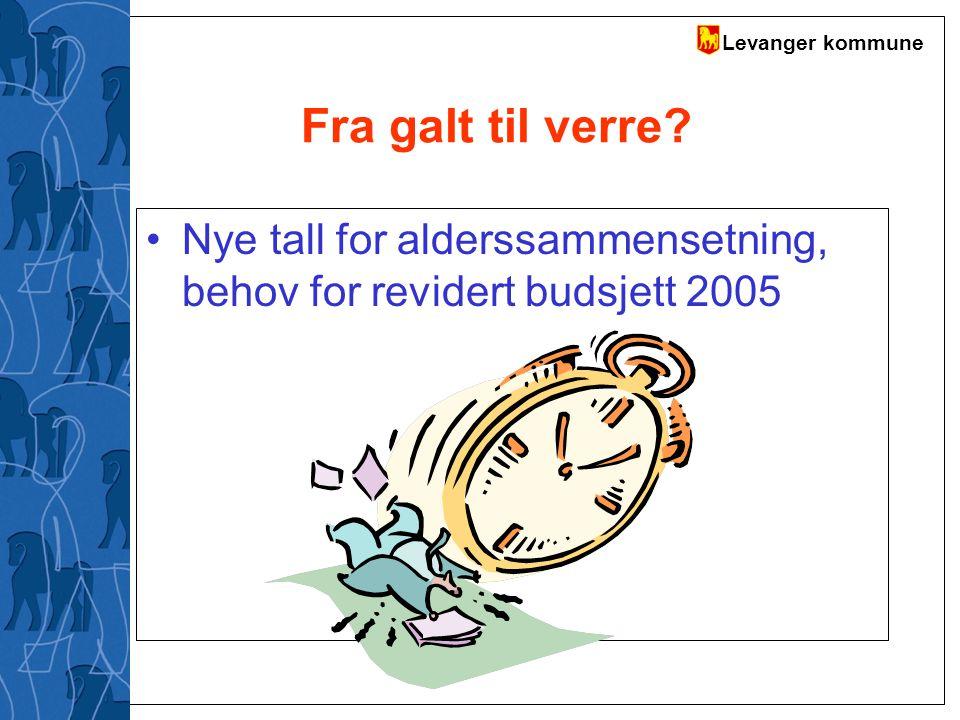 Levanger kommune Fra galt til verre.