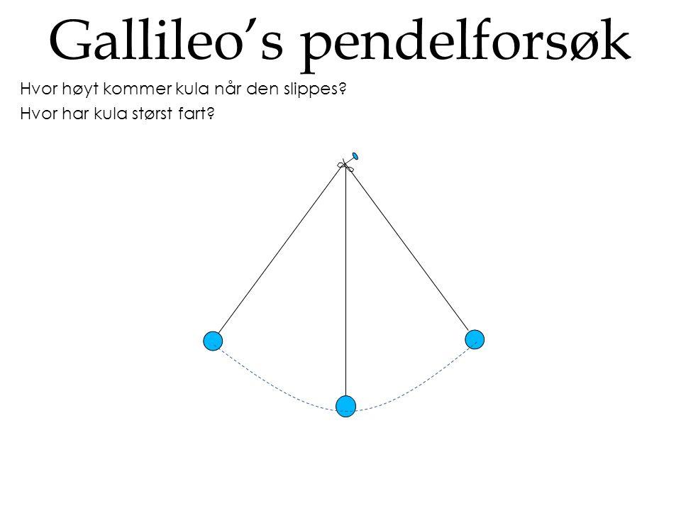 Gallileo's pendelforsøk Hvor høyt kommer kula når den slippes? Hvor har kula størst fart?