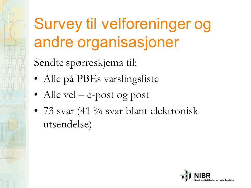 Survey til velforeninger og andre organisasjoner Sendte spørreskjema til: Alle på PBEs varslingsliste Alle vel – e-post og post 73 svar (41 % svar bla