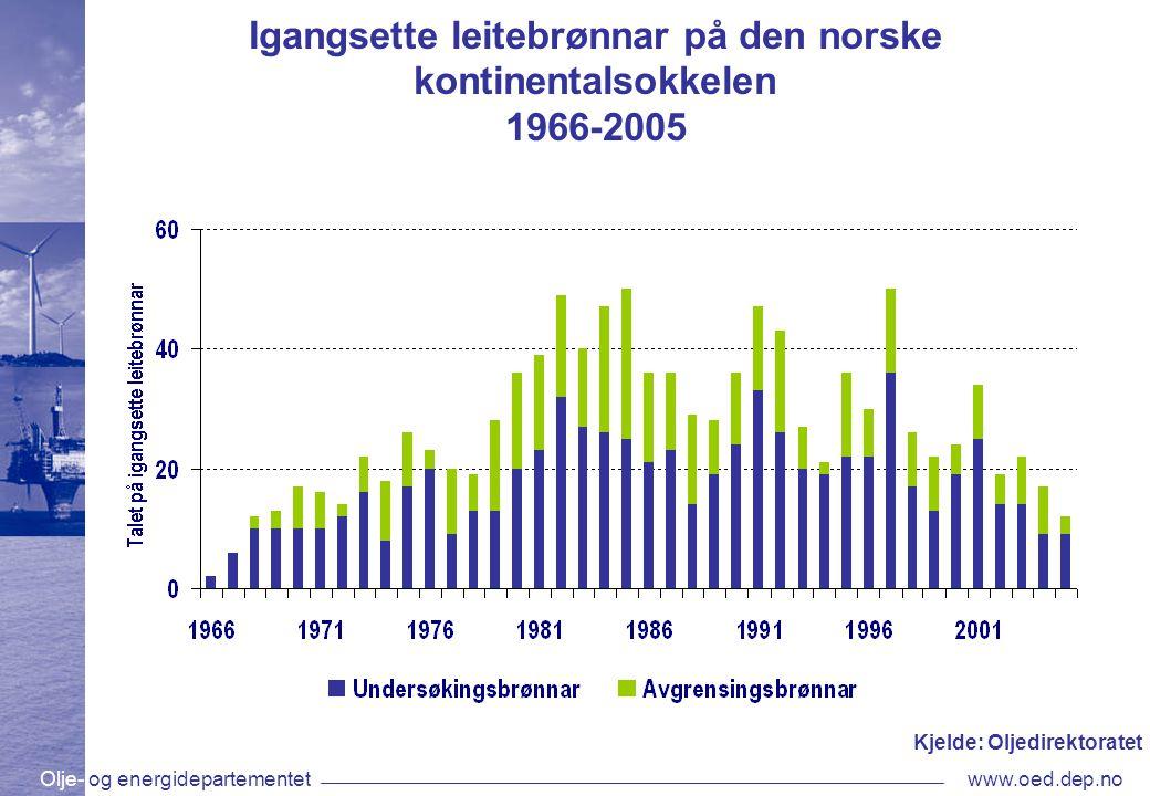 Olje- og energidepartementetwww.oed.dep.no Igangsette leitebrønnar på den norske kontinentalsokkelen 1966-2005 Kjelde: Oljedirektoratet