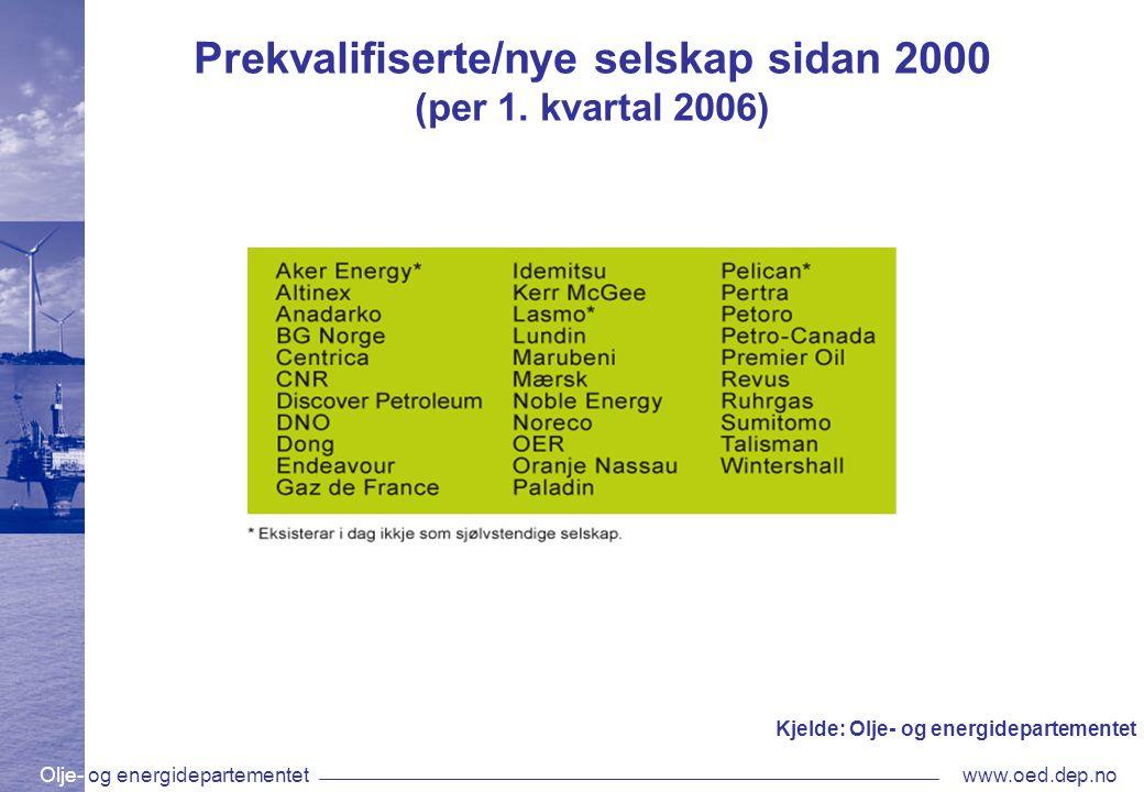Olje- og energidepartementetwww.oed.dep.no Prekvalifiserte/nye selskap sidan 2000 (per 1. kvartal 2006) Kjelde: Olje- og energidepartementet