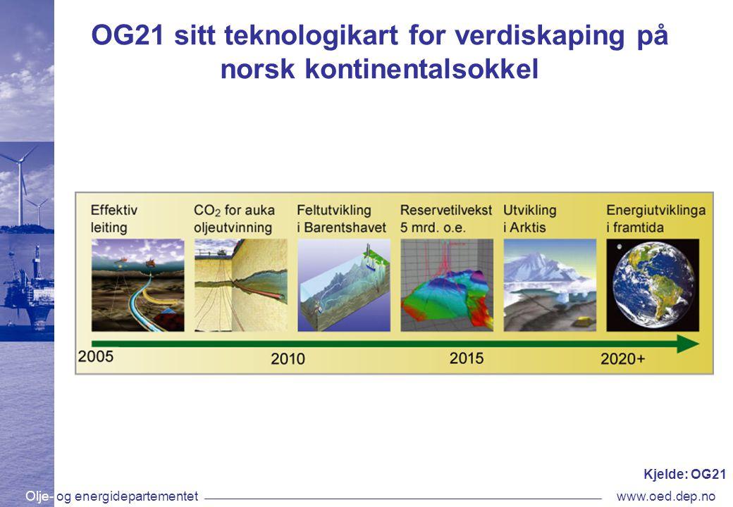 Olje- og energidepartementetwww.oed.dep.no OG21 sitt teknologikart for verdiskaping på norsk kontinentalsokkel Kjelde: OG21