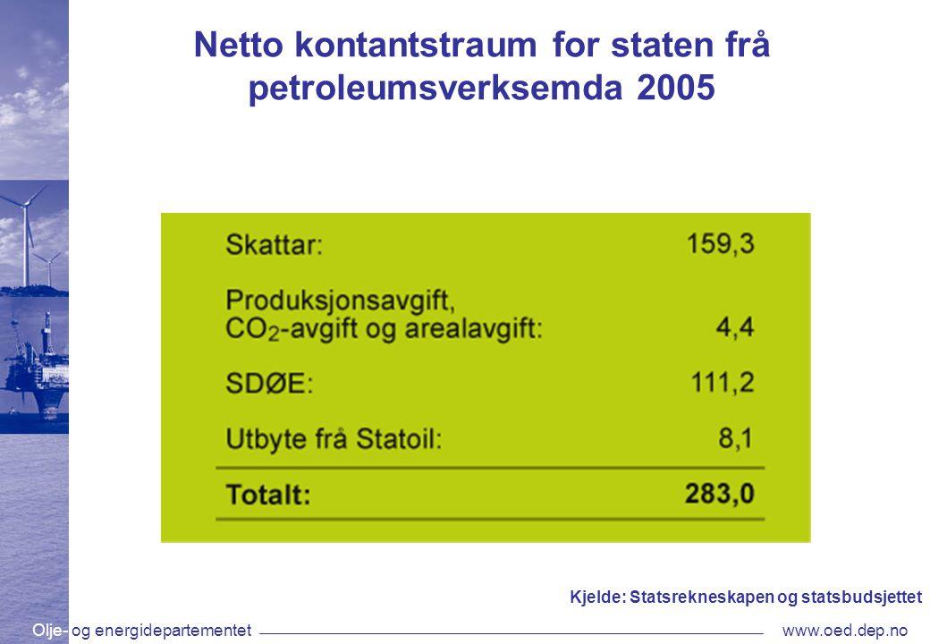 Olje- og energidepartementetwww.oed.dep.no Netto kontantstraum for staten frå petroleumsverksemda 2005 Kjelde: Statsrekneskapen og statsbudsjettet