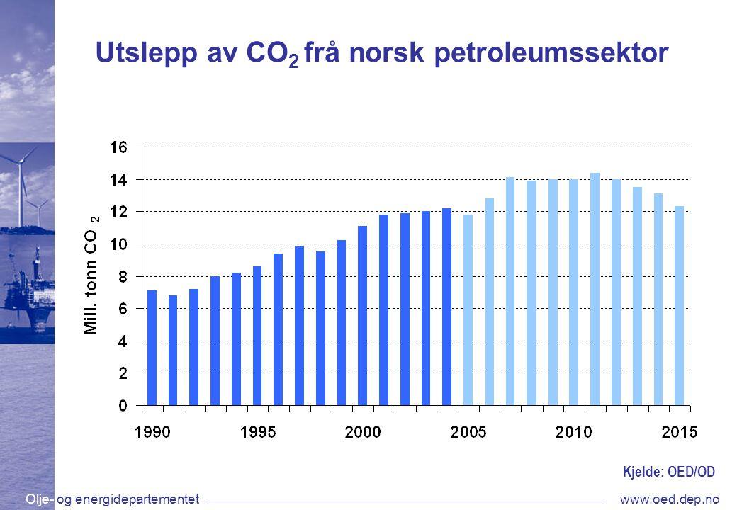 Olje- og energidepartementetwww.oed.dep.no Utslepp av CO 2 frå norsk petroleumssektor Kjelde: OED/OD