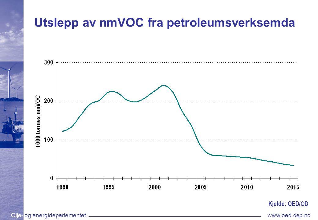 Olje- og energidepartementetwww.oed.dep.no Utslepp av nmVOC fra petroleumsverksemda Kjelde: OED/OD