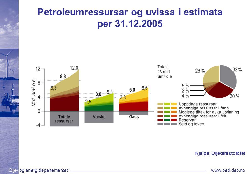 Olje- og energidepartementetwww.oed.dep.no Petroleumressursar og uvissa i estimata per 31.12.2005 Kjelde: Oljedirektoratet