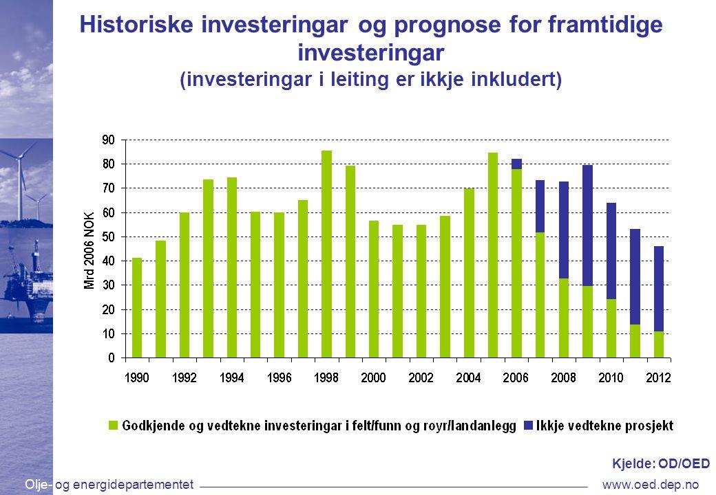 Olje- og energidepartementetwww.oed.dep.no Historiske investeringar og prognose for framtidige investeringar (investeringar i leiting er ikkje inkludert) Kjelde: OD/OED