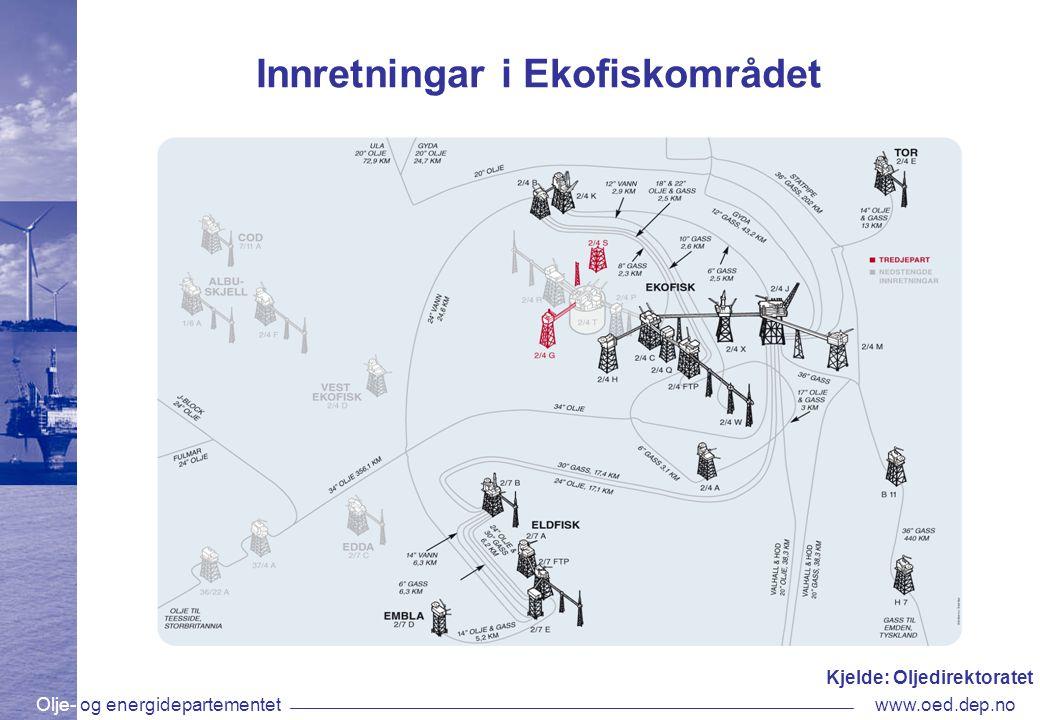 Olje- og energidepartementetwww.oed.dep.no Innretningar i Ekofiskområdet Kjelde: Oljedirektoratet