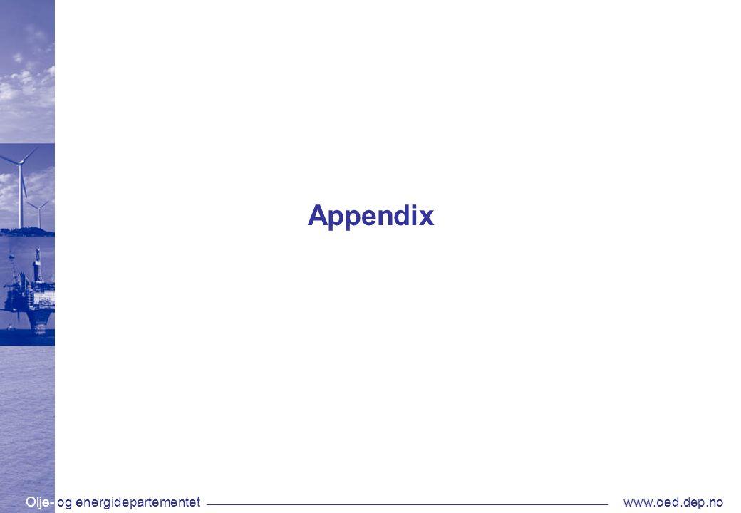 Olje- og energidepartementetwww.oed.dep.no Appendix
