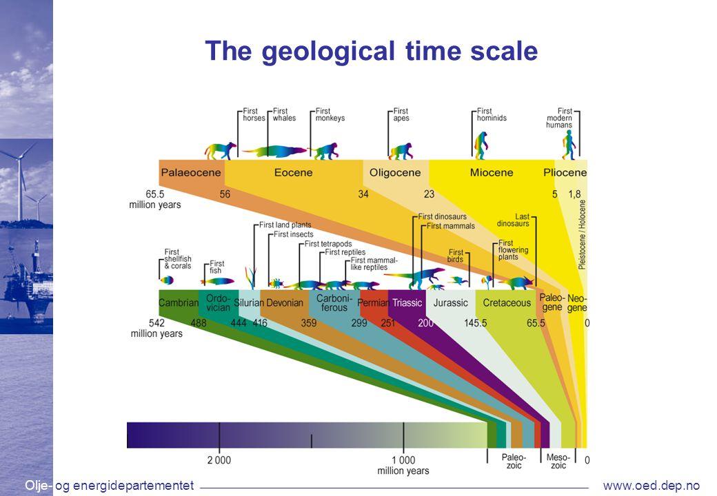Olje- og energidepartementetwww.oed.dep.no The geological time scale