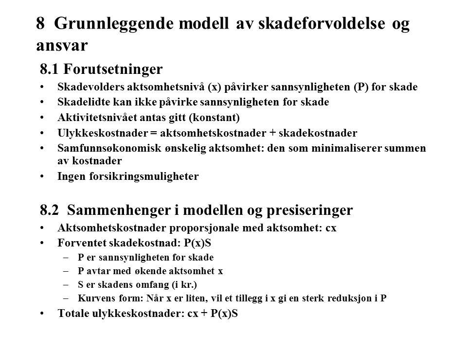 8 Grunnleggende modell av skadeforvoldelse og ansvar 8.1 Forutsetninger Skadevolders aktsomhetsnivå (x) påvirker sannsynligheten (P) for skade Skadelidte kan ikke påvirke sannsynligheten for skade Aktivitetsnivået antas gitt (konstant) Ulykkeskostnader = aktsomhetskostnader + skadekostnader Samfunnsøkonomisk ønskelig aktsomhet: den som minimaliserer summen av kostnader Ingen forsikringsmuligheter 8.2 Sammenhenger i modellen og presiseringer Aktsomhetskostnader proporsjonale med aktsomhet: cx Forventet skadekostnad: P(x)S –P er sannsynligheten for skade –P avtar med økende aktsomhet x –S er skadens omfang (i kr.) –Kurvens form: Når x er liten, vil et tillegg i x gi en sterk reduksjon i P Totale ulykkeskostnader: cx + P(x)S