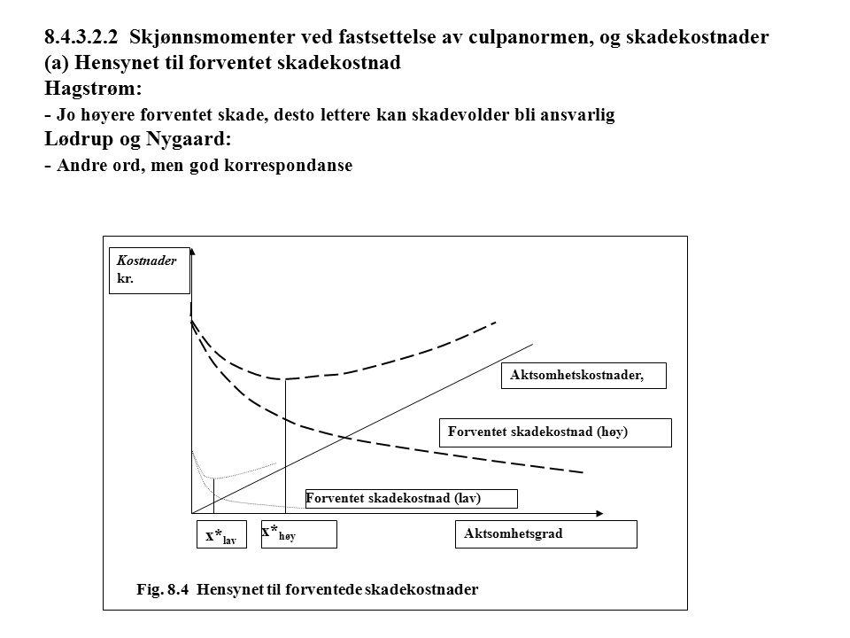 8.4.3.2.2 Skjønnsmomenter ved fastsettelse av culpanormen, og skadekostnader (a) Hensynet til forventet skadekostnad Hagstrøm: - Jo høyere forventet skade, desto lettere kan skadevolder bli ansvarlig Lødrup og Nygaard: - Andre ord, men god korrespondanse Forventet skadekostnad (lav) Forventet skadekostnad (høy) Aktsomhetskostnader, Aktsomhetsgrad x* lav x* høy Kostnader kr.