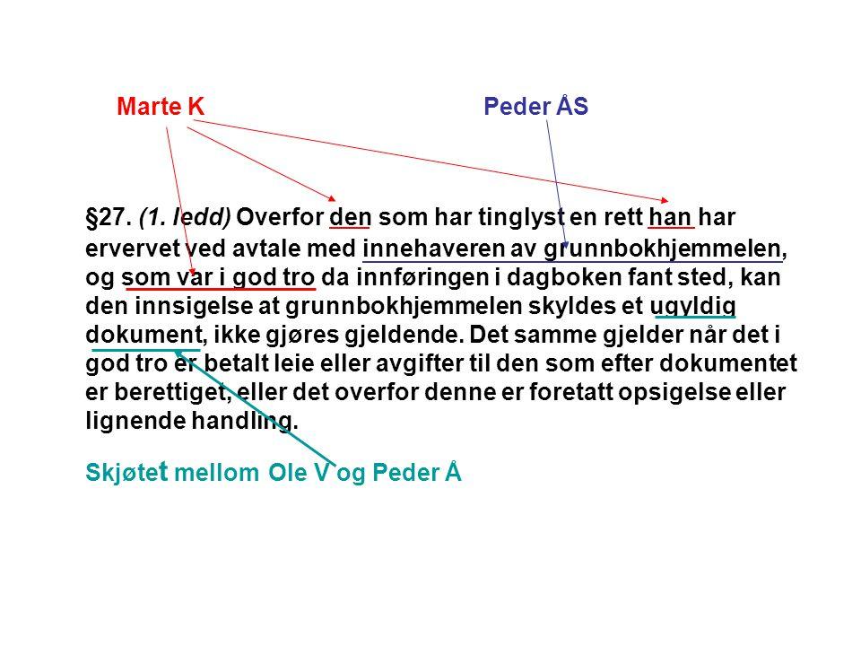 Marte KPeder ÅS §27. (1. ledd) Overfor den som har tinglyst en rett han har ervervet ved avtale med innehaveren av grunnbokhjemmelen, og som var i god