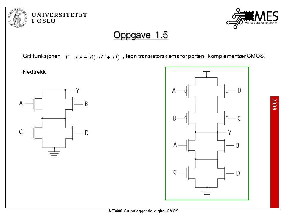 2008 INF3400 Grunnleggende digital CMOS Oppgave 1.5 Gitt funksjonen, tegn transistorskjema for porten i komplementær CMOS. Nedtrekk: