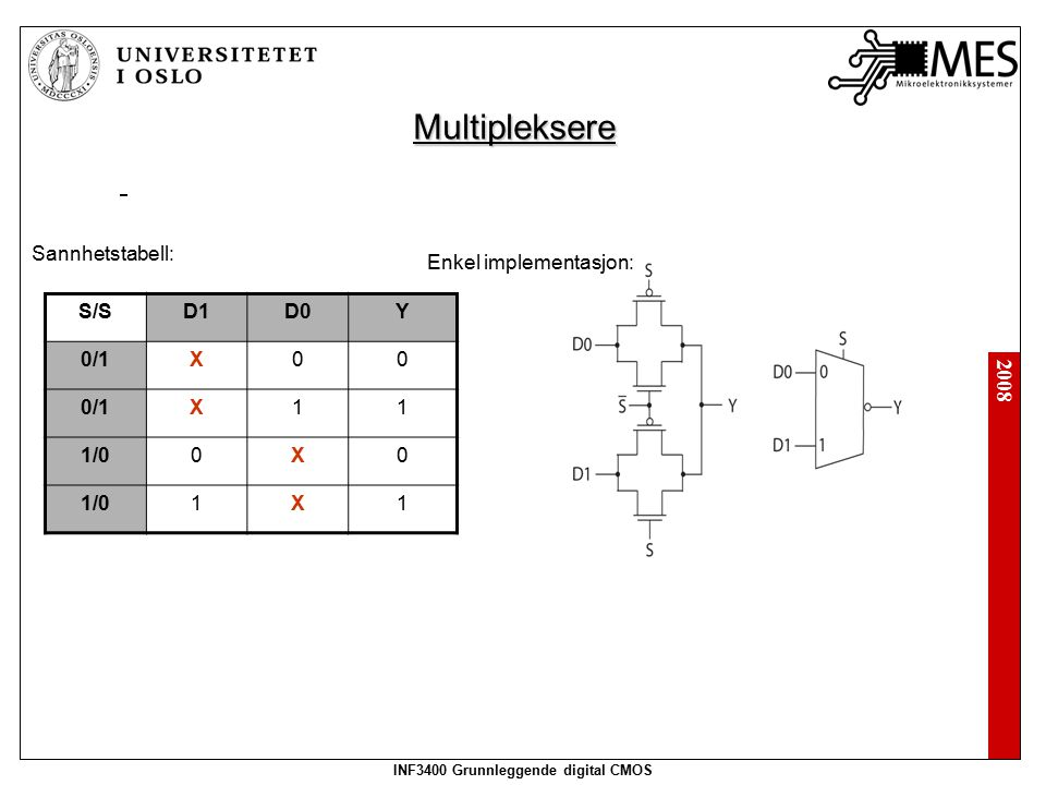 2008 INF3400 Grunnleggende digital CMOS Multipleksere S/SD1D0Y 0/1X00 X11 1/00X0 1X1 Sannhetstabell: Enkel implementasjon: