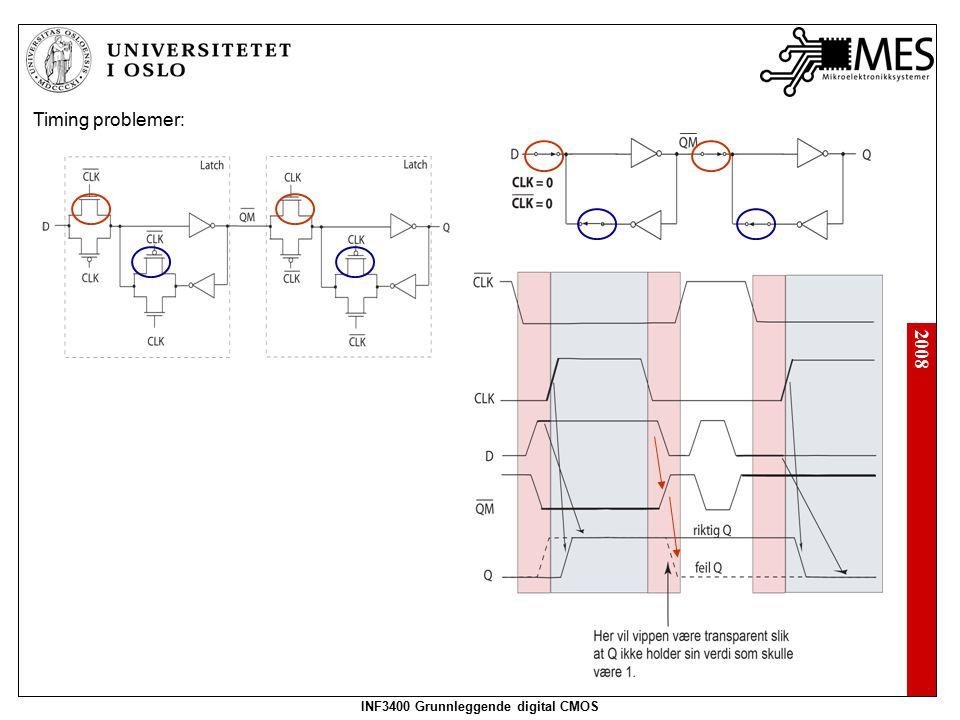 2008 INF3400 Grunnleggende digital CMOS Timing problemer: